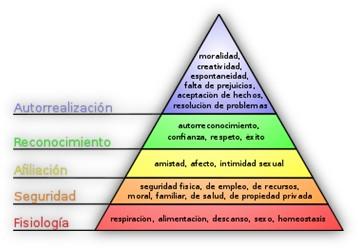 Imagen pirámide